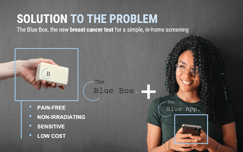 THE BLUE BOX – Point-of-care biomedical device for pain-free, non-irradiating, non-invasive, low-cost and in-home breast cancer testing.