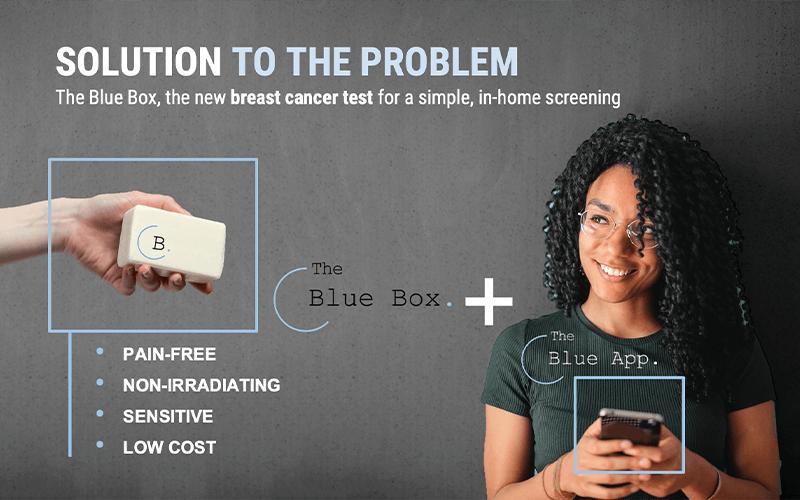 THE BLUE BOX – Dispositivo biomédico en el punto de atención para pruebas de cáncer de mama en el hogar