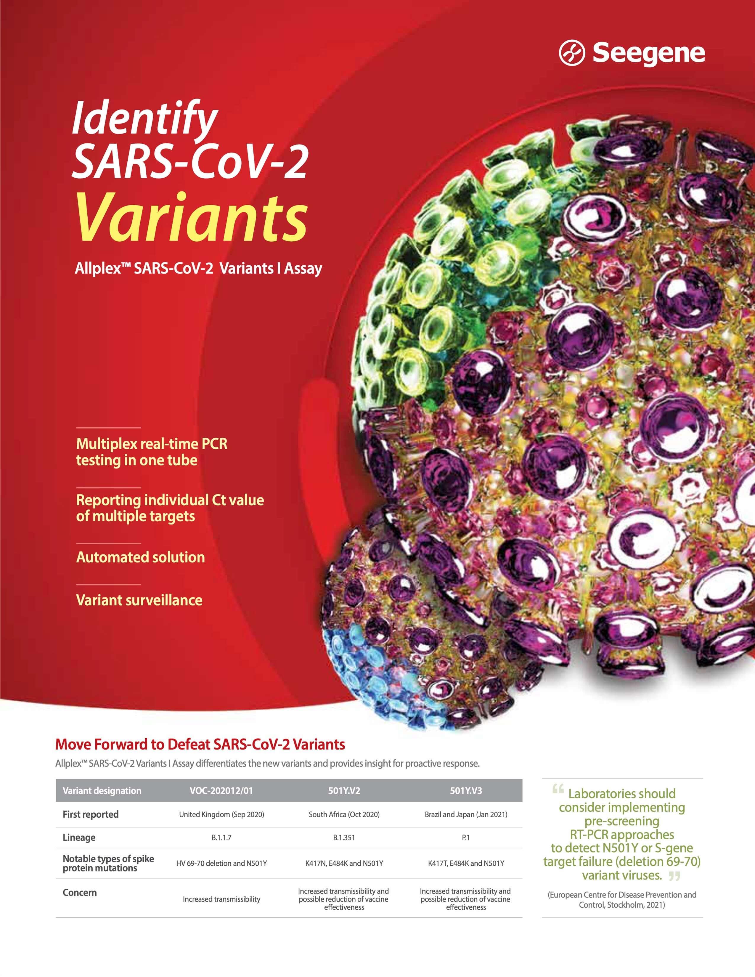 Identify SARS-CoV-2 Variants