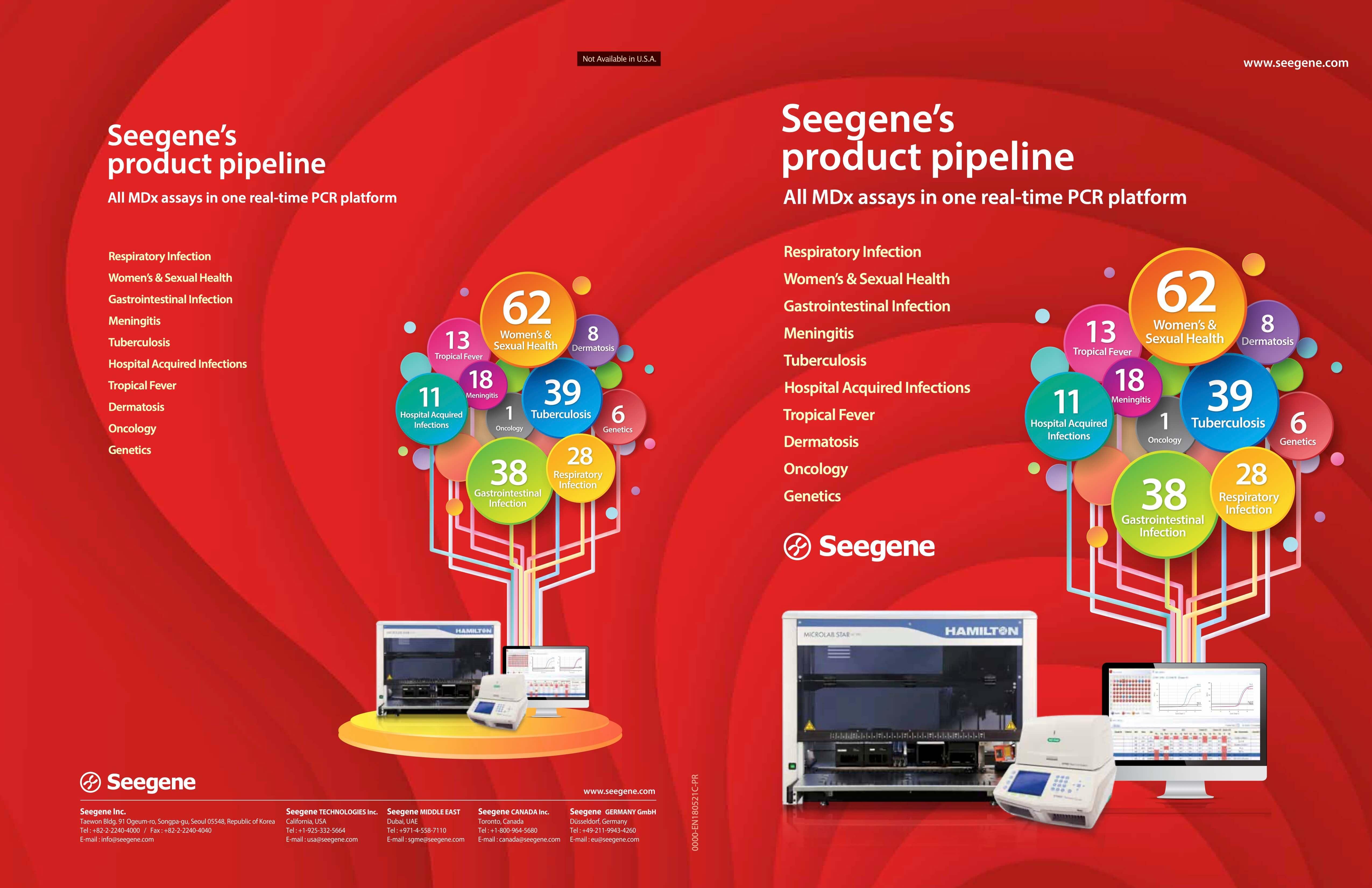 Seegene's product pipeline